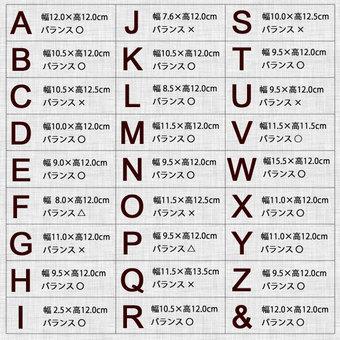 アルファベット サイズ表